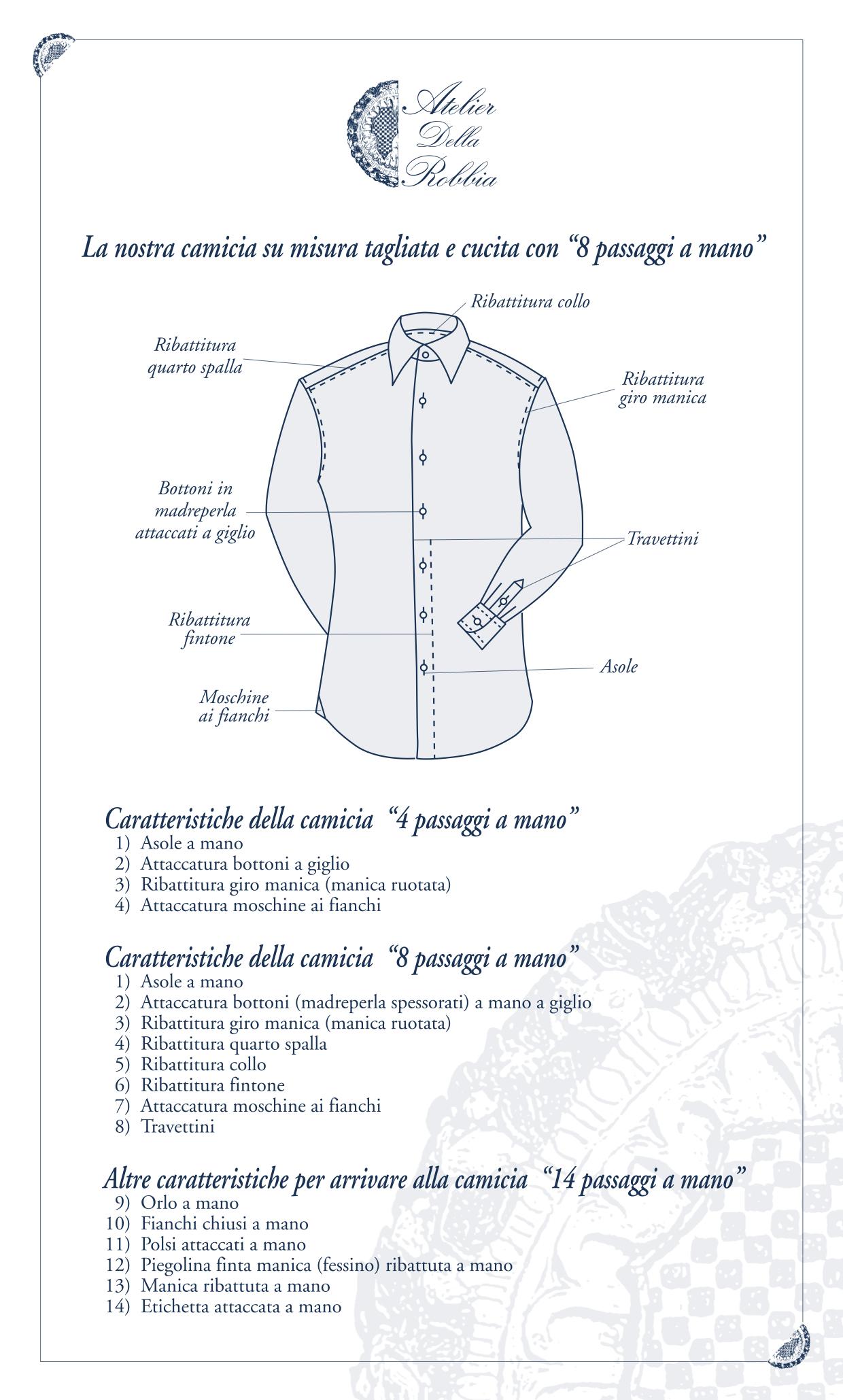 competitive price d223a 85ca7 Atelier Della Robbia